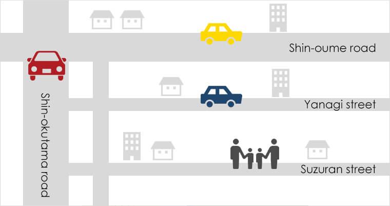 roadとstreetを使い分けるコツを感覚的に掴みためのイラスト