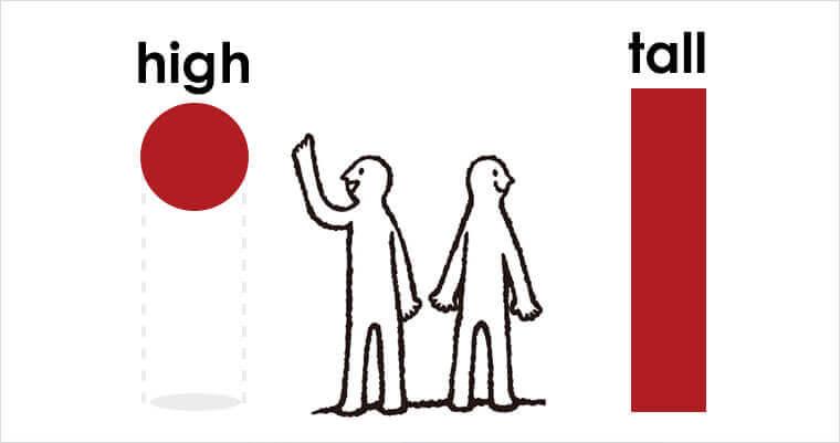 highとtallの使い分け方を説明する画像