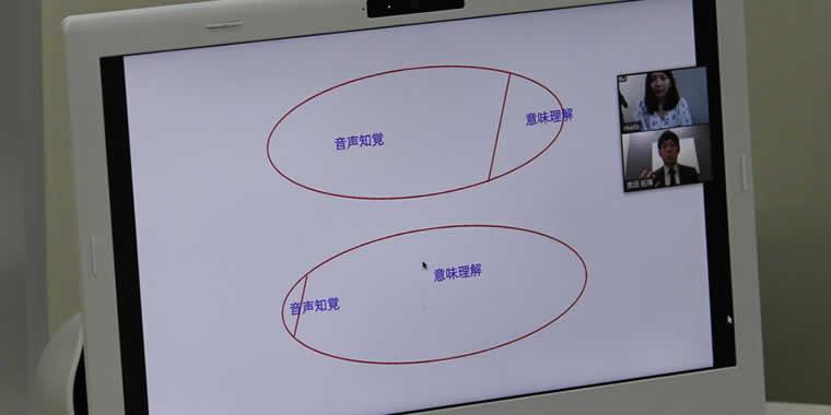 ヒアリング時の音声知覚と意味理解についての図解