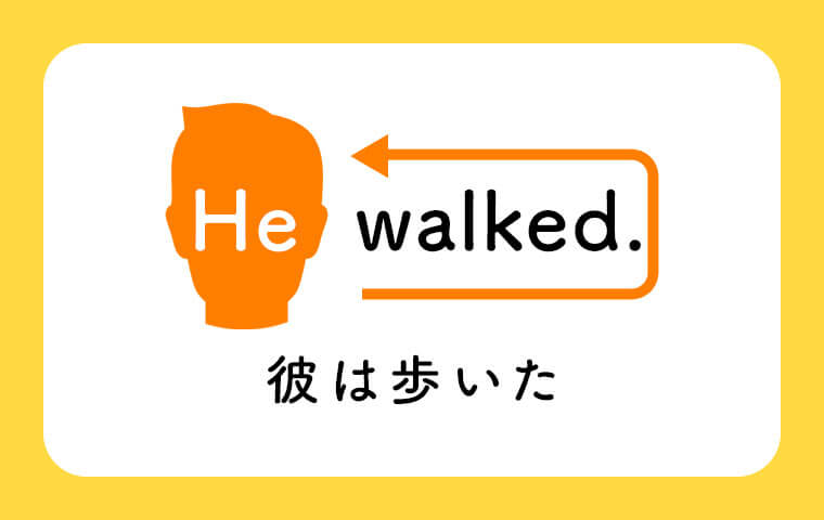 He walked. 「彼は歩いた。」「彼」から出る「歩く」という力が彼自身を歩かせる。