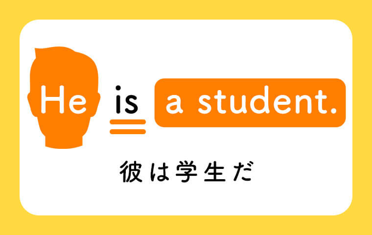 He is a student. 「彼は学生だ。」